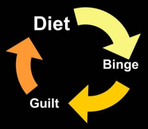 The-Diet-Binge-Guilt-Cycle-floating-300x263